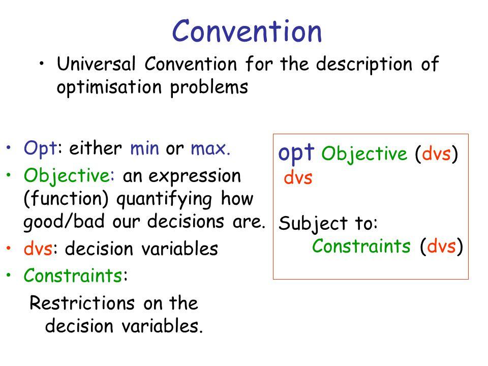 Role of Models in Problem Solving Realisation Informal Description Formal Model SolutionWorking System Modelling Analysis Implementation Monitoring mathematical ^ Don't panic!