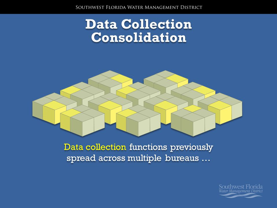 Data Collection Consolidation Data collection functions previously spread across multiple bureaus … Data collection functions previously spread across multiple bureaus …