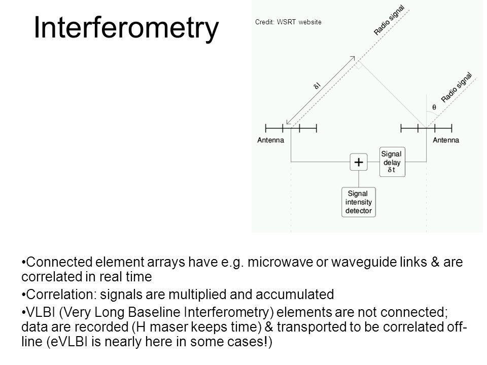 Interferometry Credit: WSRT website Connected element arrays have e.g. microwave or waveguide links & are correlated in real time Correlation: signals