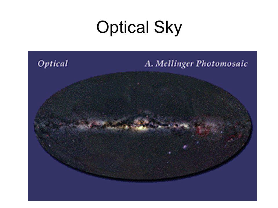 Optical Sky