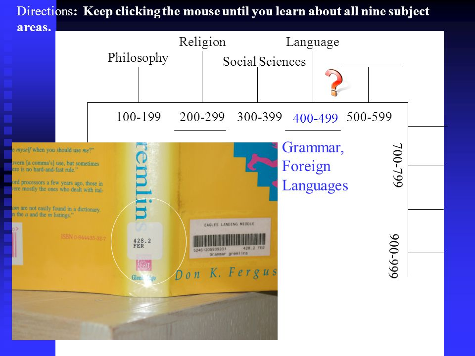 ReligionLanguage 100-199 200-299 300-399 500-599 700-799 900-999 Philosophy Social Sciences 400-499 Grammar, Foreign Languages Directions: Keep clicki