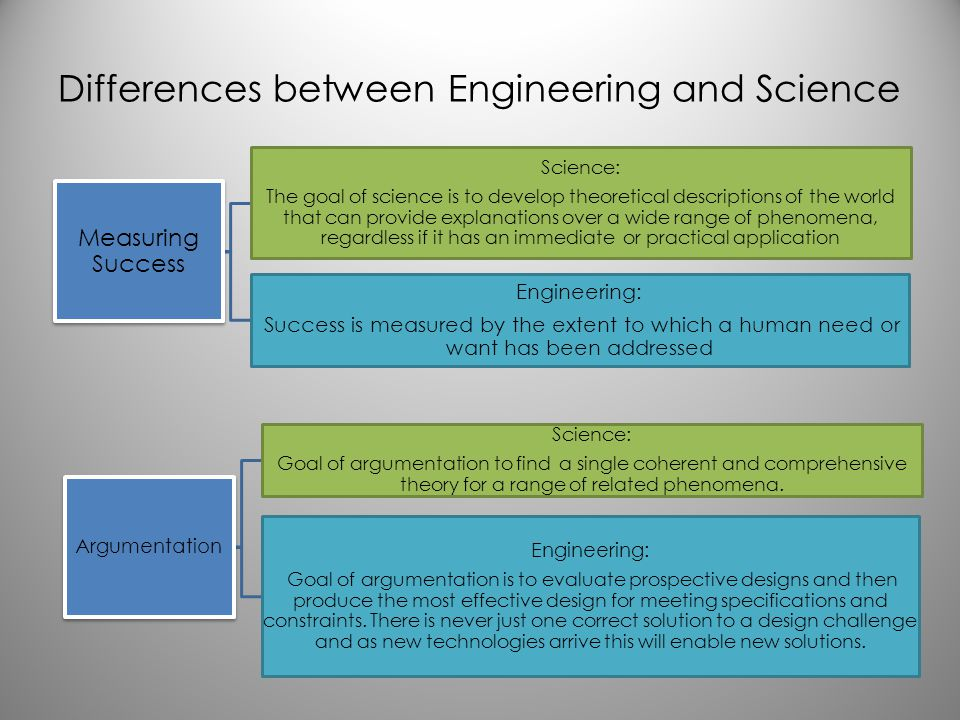 Differences between Engineering and Science Measuring Success Science: The goal of science is to develop theoretical descriptions of the world that ca