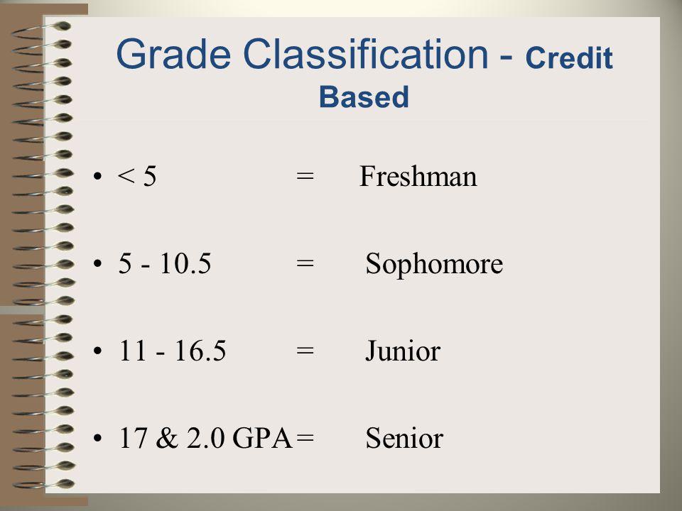 Grade Classification - Credit Based < 5= Freshman 5 - 10.5 =Sophomore 11 - 16.5=Junior 17 & 2.0 GPA=Senior