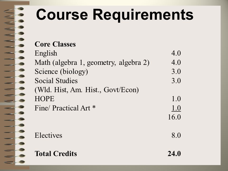 Course Requirements Core Classes English4.0 Math (algebra 1, geometry, algebra 2)4.0 Science (biology)3.0 Social Studies3.0 (Wld.