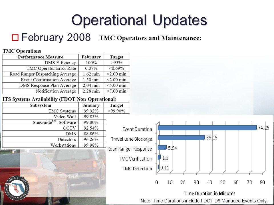 Operational Updates  February 2008