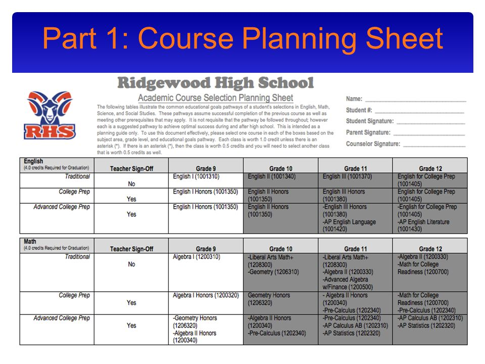 Part 1: Course Planning Sheet