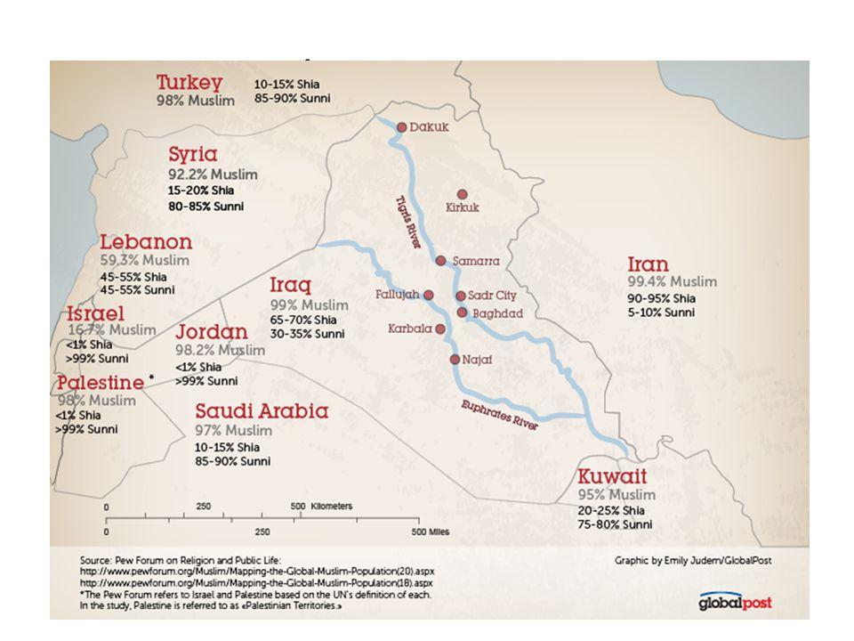 Sunni/Shi'ite Population
