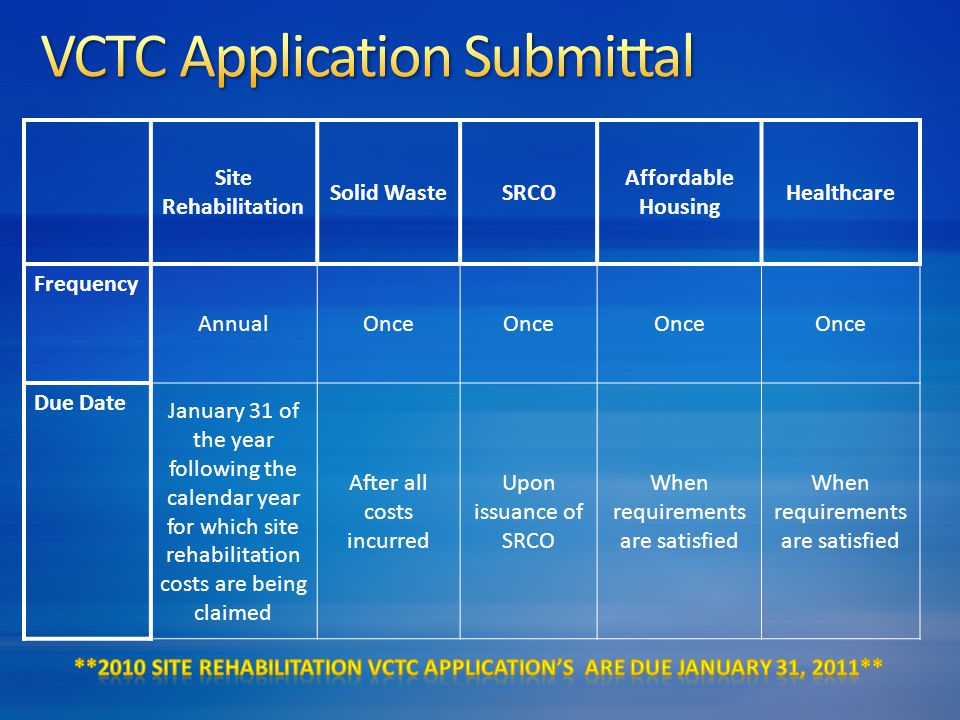 Submittal of an Incomplete Application Claiming Ineligible Costs Failure to Prorate Costs When Appropriate