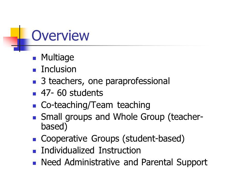 Multiage Websites www.multiage-education.com/index.html www.cdi.ca/`kmmercer/multiage/ scclc.sancarlos.k12.ca.us/about/curriculu m/multiage.xml