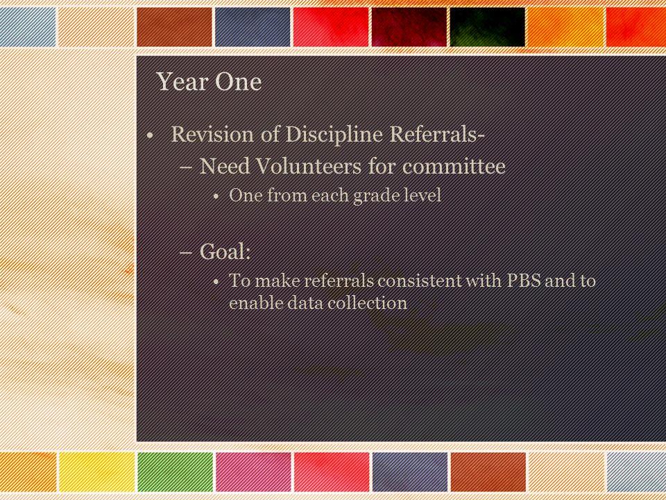 LET'S GET STARTED!!! Positive Behavioral Support