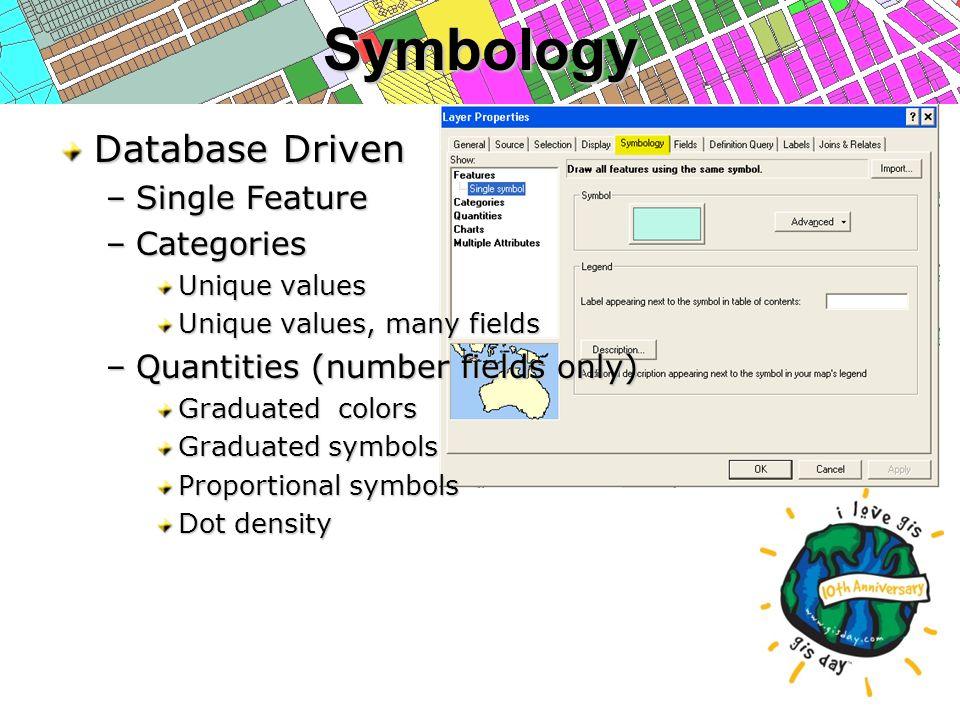 Symbology Database Driven –Single Feature –Categories Unique values Unique values, many fields –Quantities (number fields only) Graduated colors Graduated symbols Proportional symbols Dot density