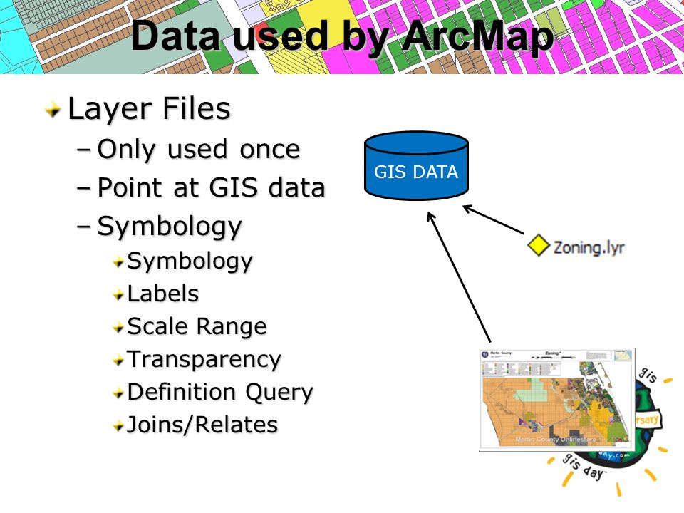 Data used by ArcMap Layer Files –Only used once –Point at GIS data –Symbology SymbologyLabels Scale Range Transparency Definition Query Joins/Relates GIS DATA