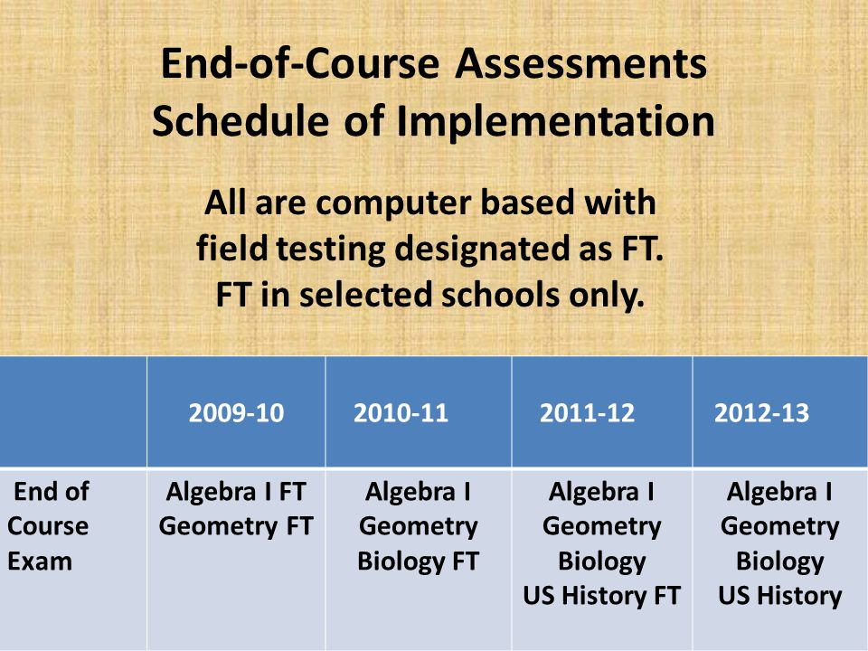 End-of-Course Assessments Schedule of Implementation 2009-10 2010-11 2011-12 2012-13 End of Course Exam Algebra I FT Geometry FT Algebra I Geometry Bi