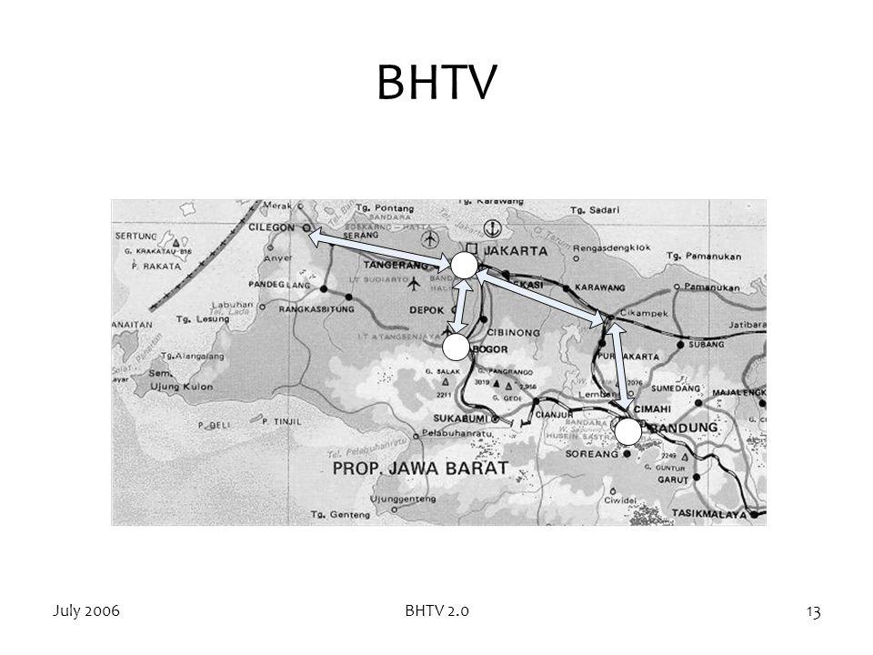 July 2006BHTV 2.013 BHTV