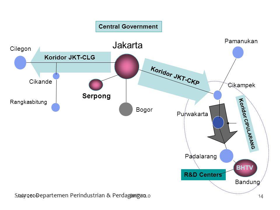 July 2006BHTV 2.014 Jakarta Cikampek Purwakarta Padalarang Bogor Bandung Cilegon Cikande Rangkasbitung Pamanukan Koridor JKT-CKP Koridor JKT-CLG Korid