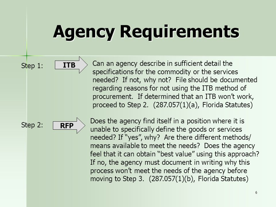 6 Agency Requirements ITB Can an agency describe in sufficient detail the specifications for the commodity or the services needed? If not, why not? Fi