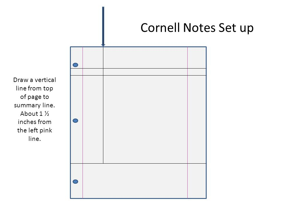 Cornell Notes Set up In top right corner: add your name Period number and the date Name Period # date