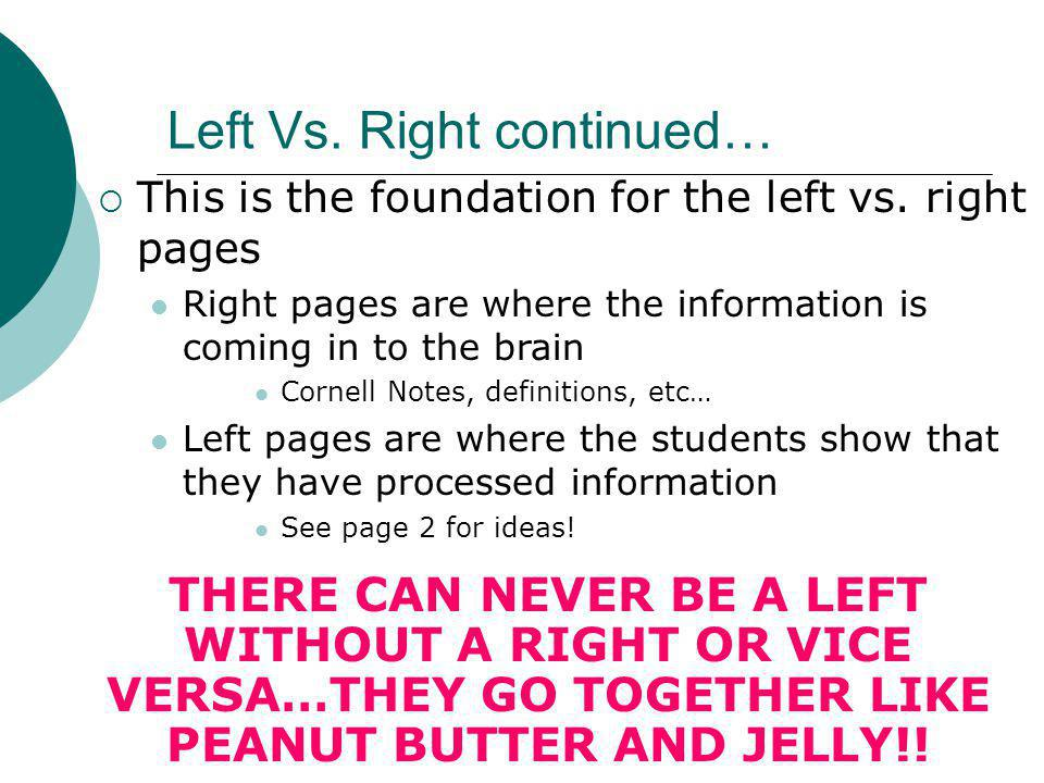 Left Vs. Right continued…  This is the foundation for the left vs. right pages Right pages are where the information is coming in to the brain Cornel