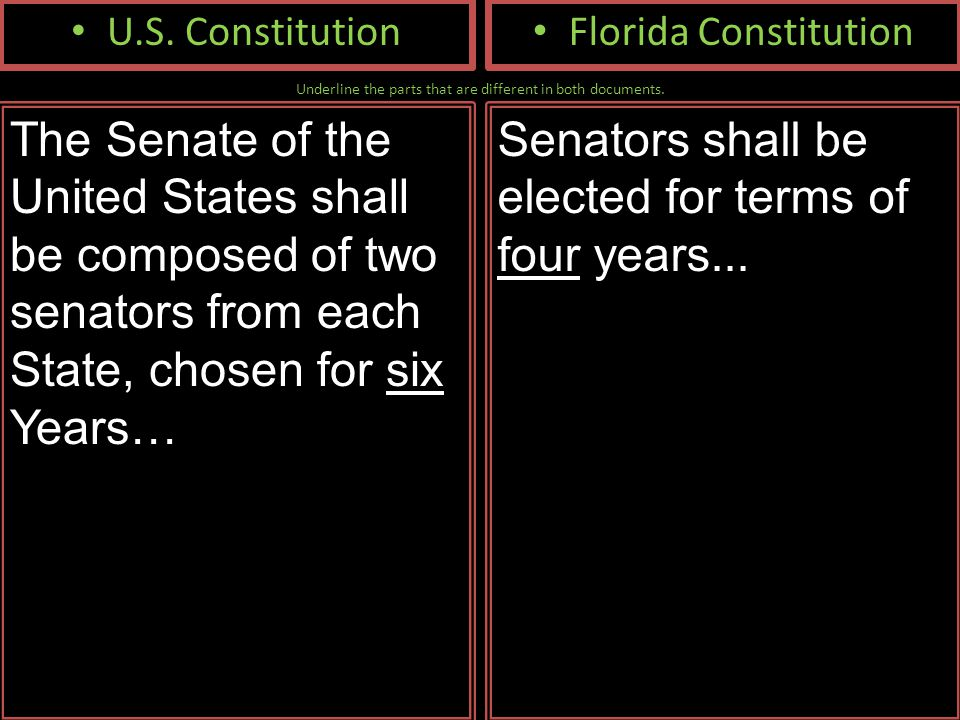 Underline the parts that are different in both documents. U.S. Constitution The Senate of the United States shall be composed of two senators from eac