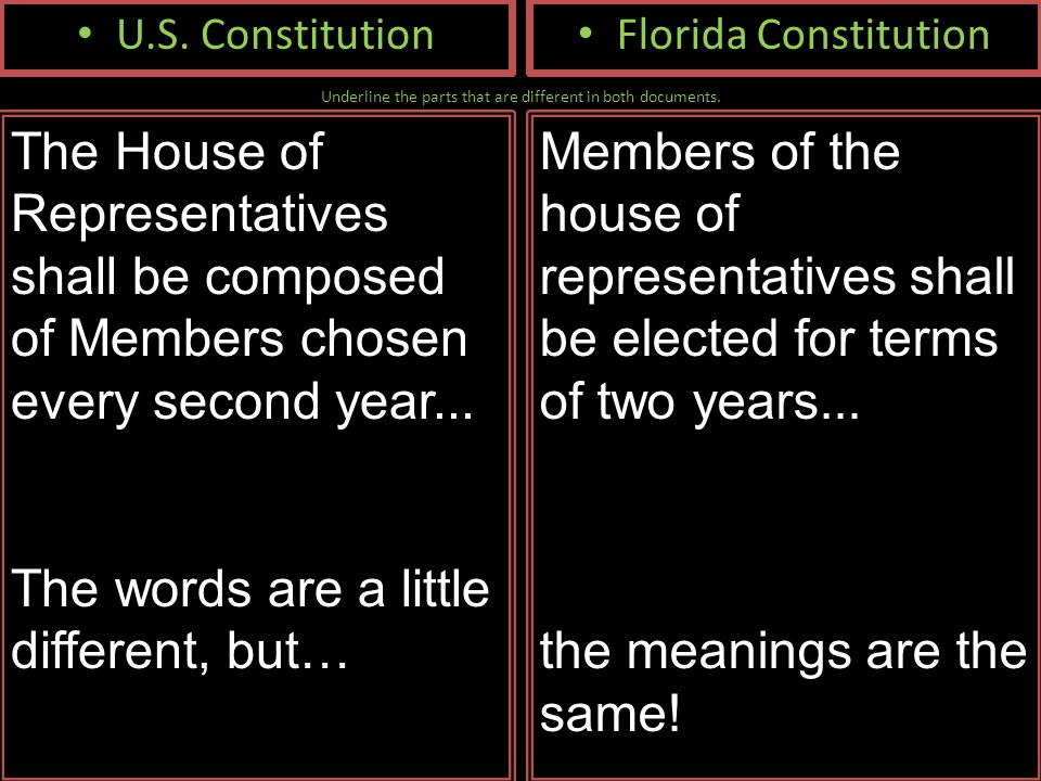 Underline the parts that are different in both documents. U.S. Constitution The House of Representatives shall be composed of Members chosen every sec