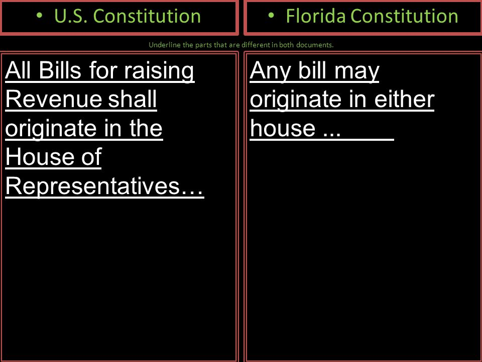Underline the parts that are different in both documents. U.S. Constitution All Bills for raising Revenue shall originate in the House of Representati