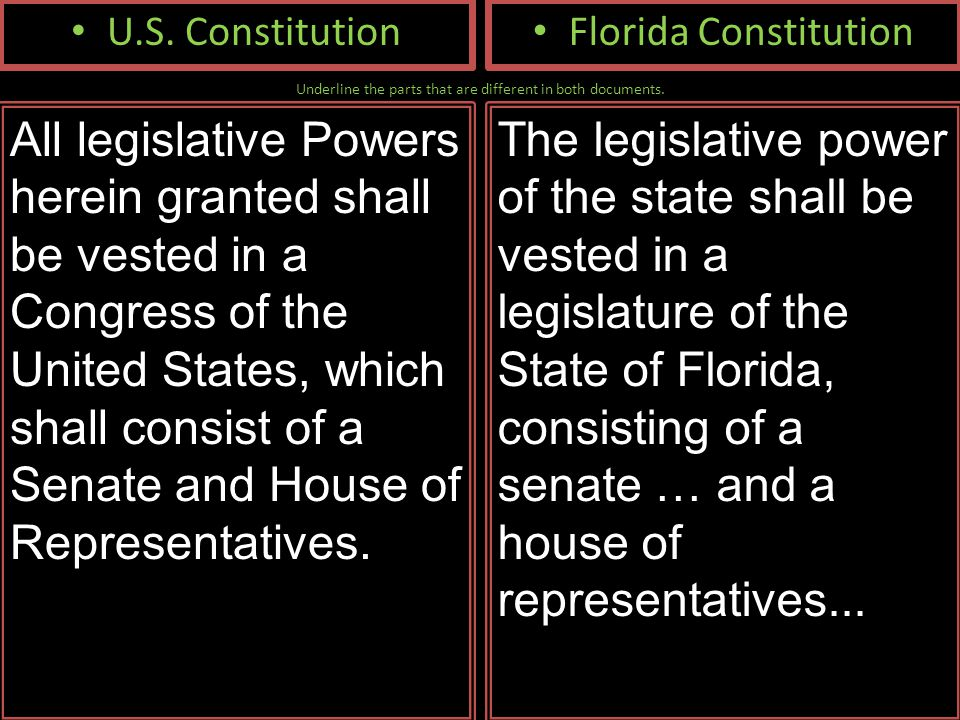 Underline the parts that are different in both documents. U.S. Constitution All legislative Powers herein granted shall be vested in a Congress of the