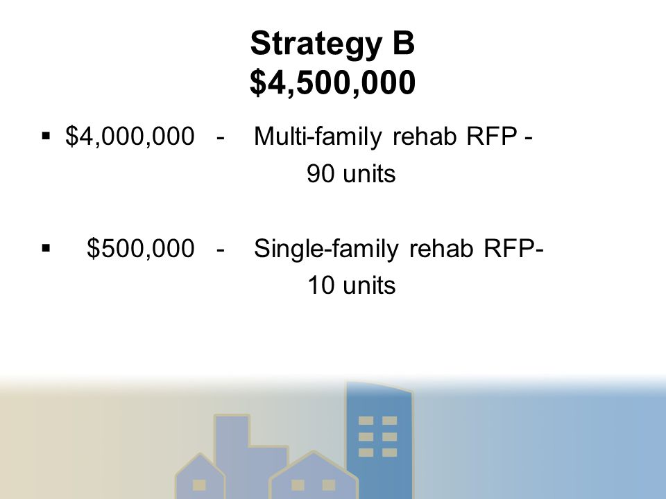 Strategy B $4,500,000  $4,000,000 - Multi-family rehab RFP - 90 units  $500,000 - Single-family rehab RFP- 10 units