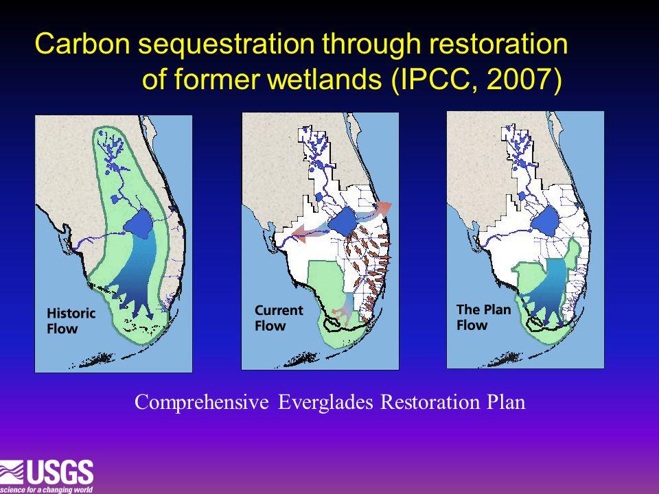 Carbon sequestration through restoration of former wetlands (IPCC, 2007) Comprehensive Everglades Restoration Plan