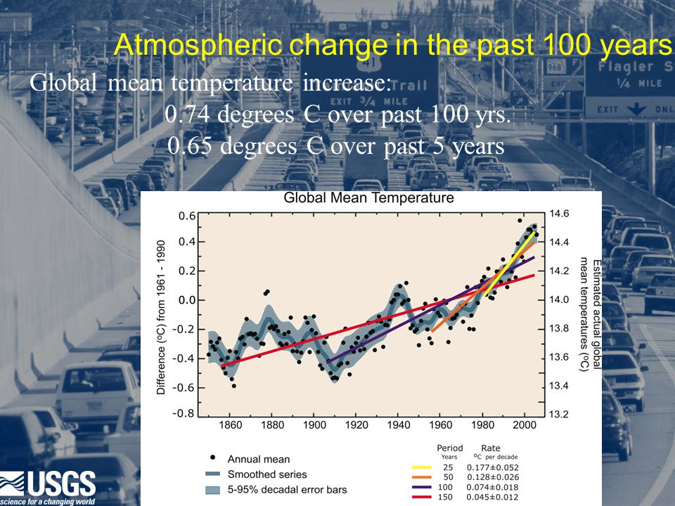 Atmospheric change in the past 100 years: Global mean temperature increase: 0.74 degrees C over past 100 yrs.