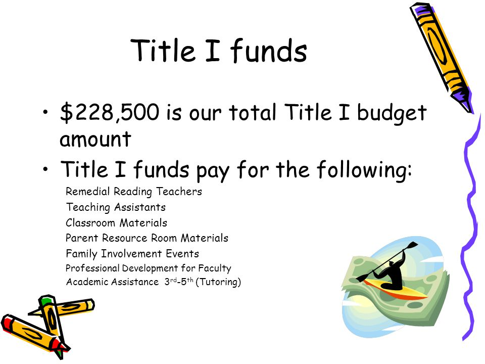 DRAFT Title I funds $228,500 is our total Title I budget amount Title I funds pay for the following: Remedial Reading Teachers Teaching Assistants Classroom Materials Parent Resource Room Materials Family Involvement Events Professional Development for Faculty Academic Assistance 3 rd -5 th (Tutoring)