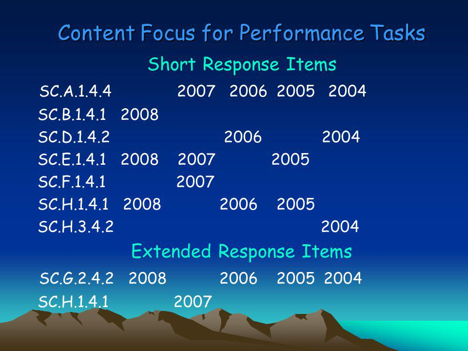 Content Focus for Performance Tasks Short Response Items SC.A.1.4.4 2007 2006 2005 2004 SC.B.1.4.1 2008 SC.D.1.4.2 2006 2004 SC.E.1.4.1 2008 2007 2005