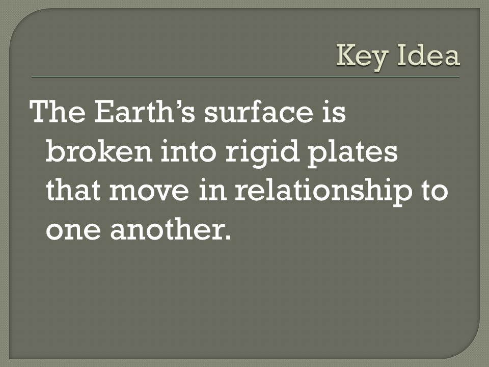 The Earth's surface is broken into rigid plates that move in relationship to one another.
