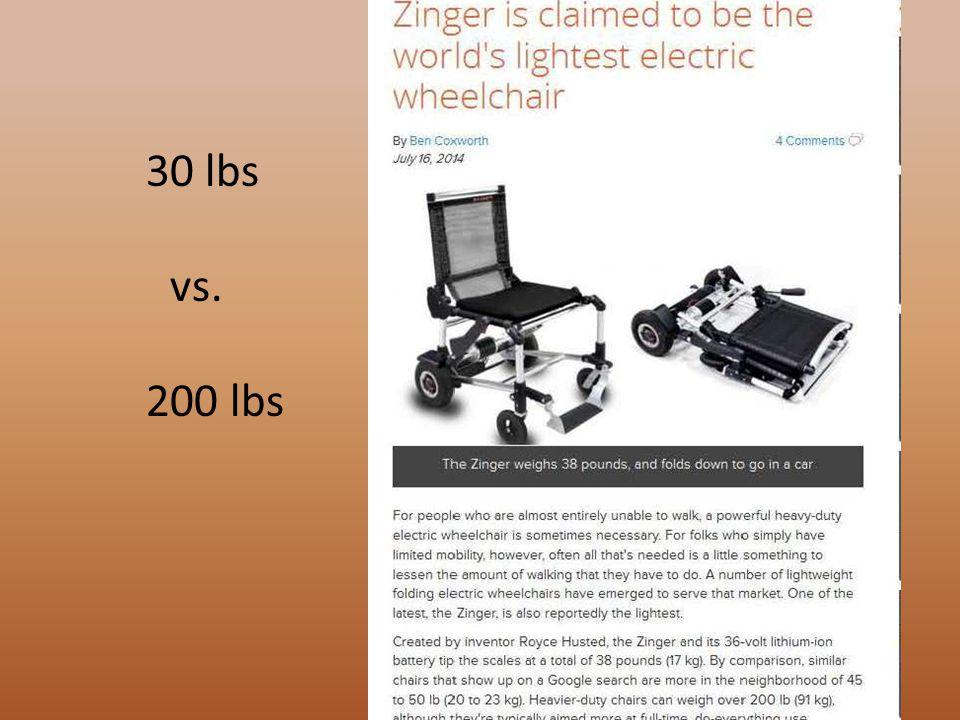 30 lbs vs. 200 lbs