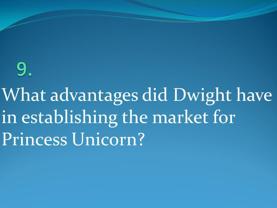 What advantages did Dwight have in establishing the market for Princess Unicorn?