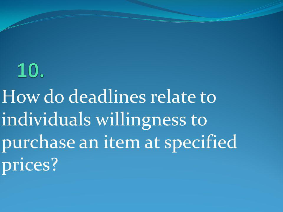 How do deadlines relate to individuals willingness to purchase an item at specified prices?