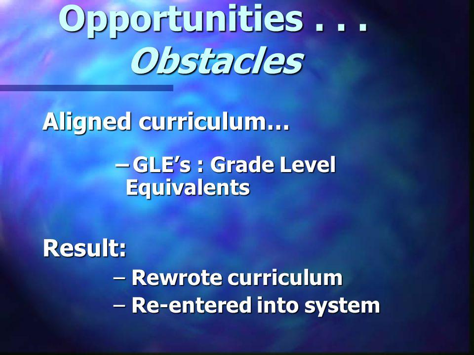 Opportunities...