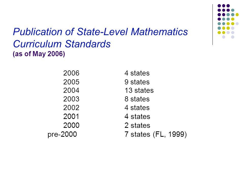 Publication of State-Level Mathematics Curriculum Standards (as of May 2006) 20064 states 2005 9 states 2004 13 states 20038 states 20024 states 20014