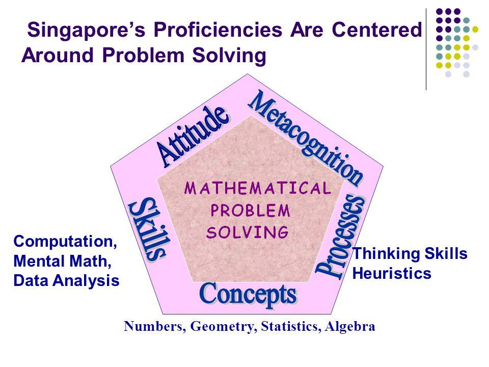 Singapore's Proficiencies Are Centered Around Problem Solving Numbers, Geometry, Statistics, Algebra Computation, Mental Math, Data Analysis Thinking
