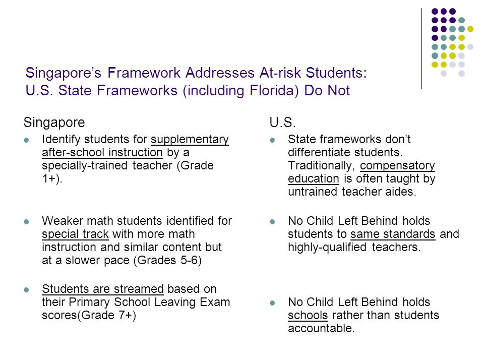 Singapore's Framework Addresses At-risk Students: U.S. State Frameworks (including Florida) Do Not Singapore Identify students for supplementary after