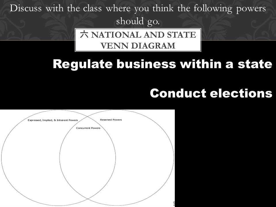 Discuss with the class where you think the following powers should go. 六 NATIONAL AND STATE VENN DIAGRAM Regulate business within a state Conduct elec