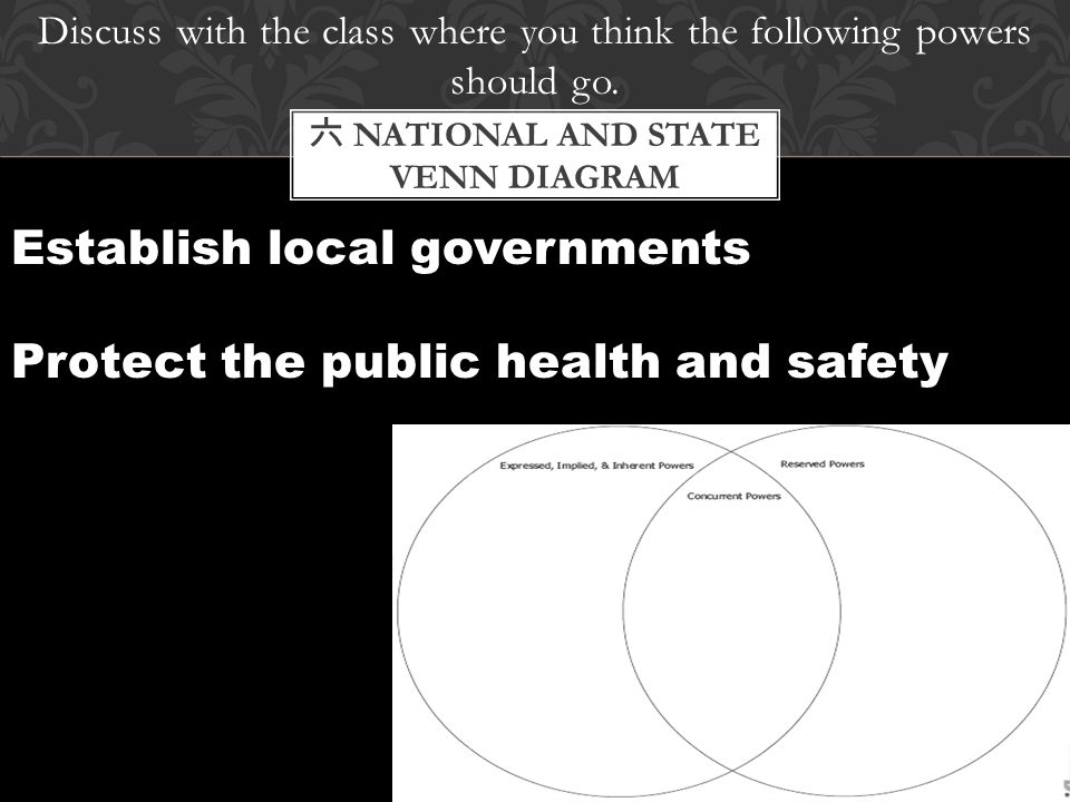 Discuss with the class where you think the following powers should go. 六 NATIONAL AND STATE VENN DIAGRAM Establish local governments Protect the publi