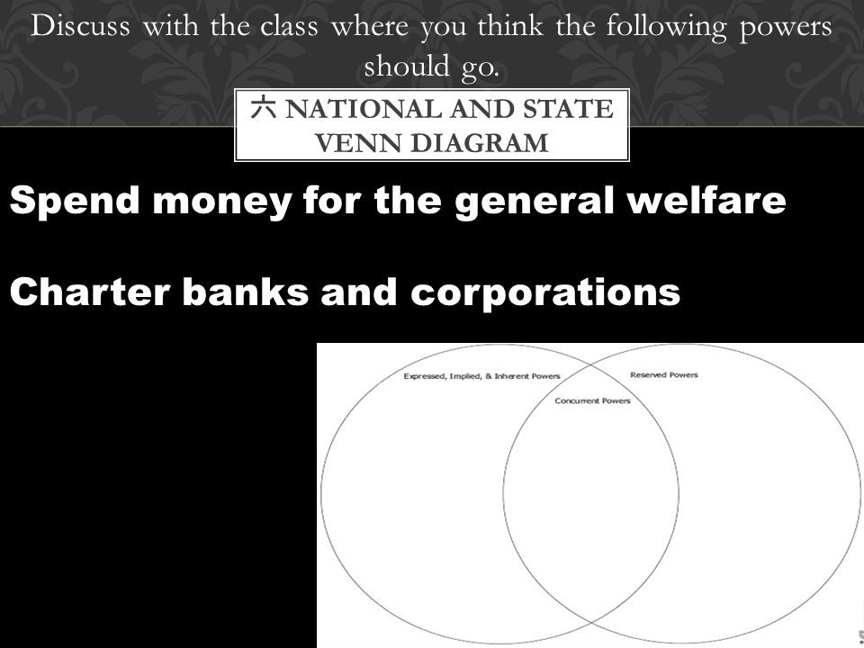 Discuss with the class where you think the following powers should go. 六 NATIONAL AND STATE VENN DIAGRAM Spend money for the general welfare Charter b