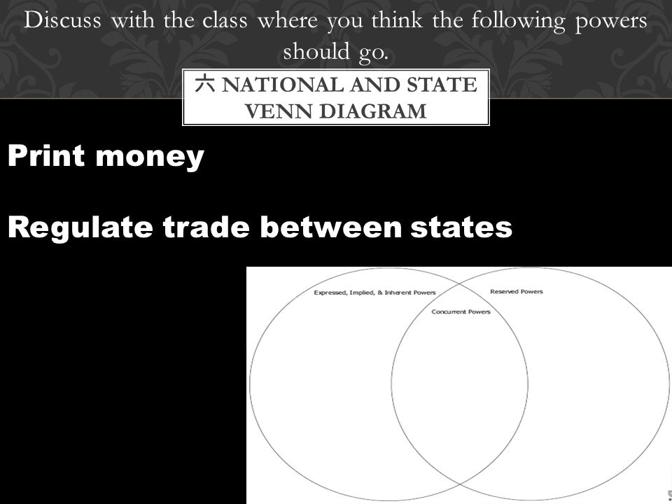 Discuss with the class where you think the following powers should go. 六 NATIONAL AND STATE VENN DIAGRAM Print money Regulate trade between states