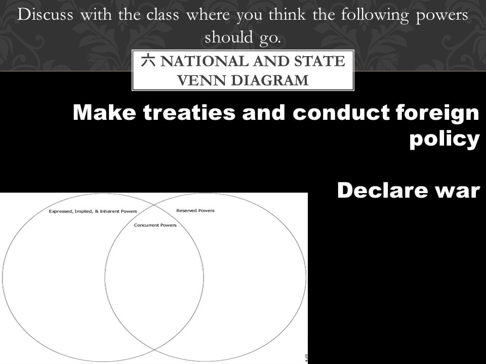 Discuss with the class where you think the following powers should go. 六 NATIONAL AND STATE VENN DIAGRAM Make treaties and conduct foreign policy Decl