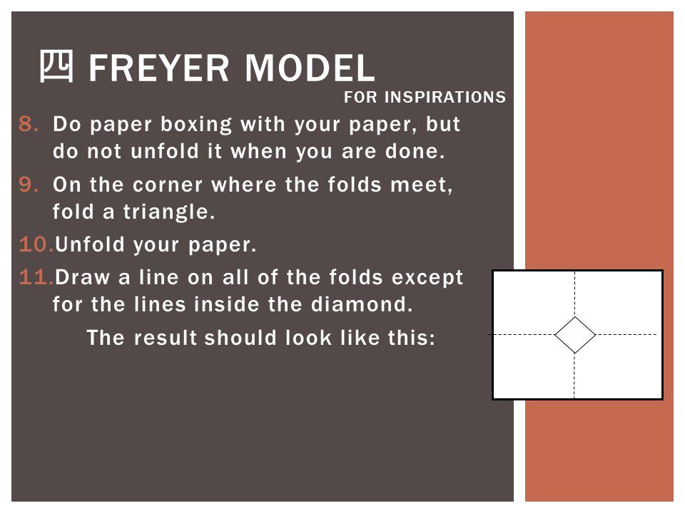 四 FREYER MODEL FOR INSPIRATIONS 2.Get out a lined sheet of paper. If you don't have a loose-leaf page, please get one at the front of class. 3.Write y