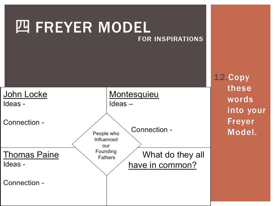 四 FREYER MODEL FOR INSPIRATIONS 8.Do paper boxing with your paper, but do not unfold it when you are done. 9.On the corner where the folds meet, fold