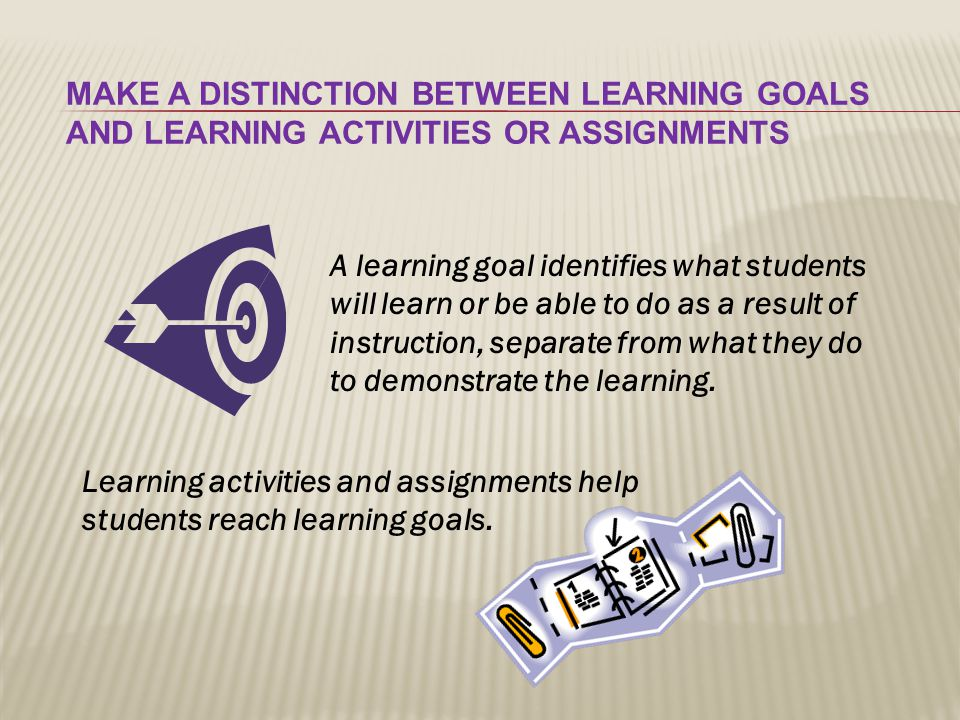 A learning goal identifies what students will learn or be able to do as a result of instruction, separate from what they do to demonstrate the learning.