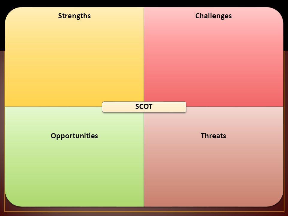 23 StrengthsChallenges OpportunitiesThreats SCOT
