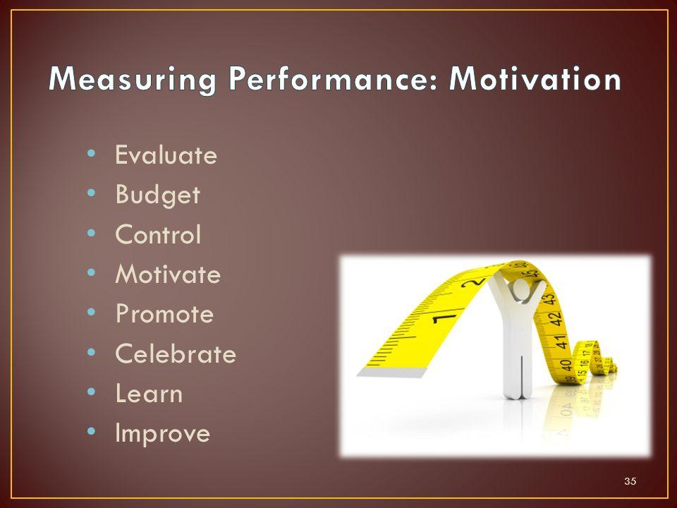 Evaluate Budget Control Motivate Promote Celebrate Learn Improve SUCCESS! 35