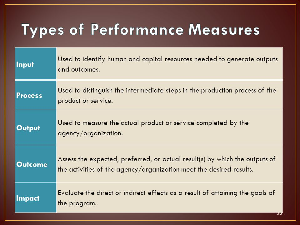 Input Used to identify human and capital resources needed to generate outputs and outcomes.